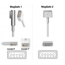 Cargador Macbook Air 45w retina